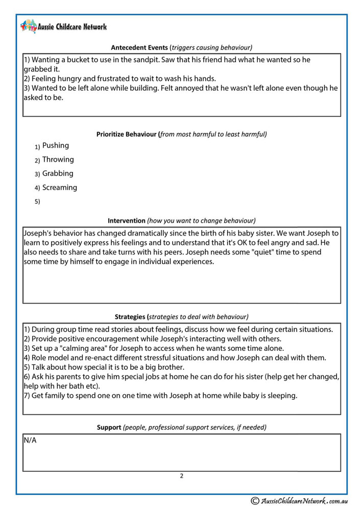 behavior plan template 2 essay Behavioral intervention plans - word (102 kb) what is a behavioral intervention plan a behavioral intervention plan is a plan that is based on the results of a functional behavioral assessment (fba) and, at a minimum, includes a description of the problem behavior.
