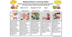 Making Learning Visible Template