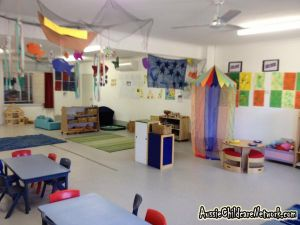Benefits Of Interest Areas Aussie Childcare Network