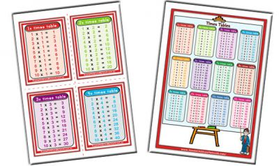 Times Tables Flashcards and Posters Updated