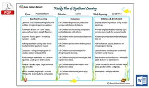 New Curriculum Template - Weekly Plan of Significant Learning