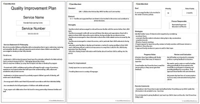 template for quality improvement plan quality improvement plan template aussie childcare network