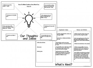 Thoughts and Ideas Group Time Template