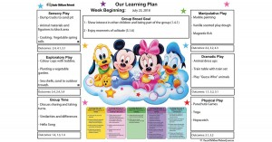 Weekly Learning Plan Template
