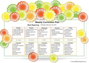 Flower Curriculum Plan Template