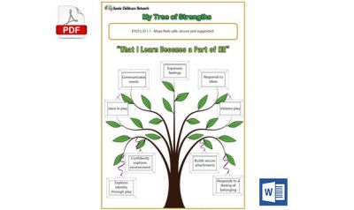 My Tree Of Strengths template for Portfolios is Out Now!