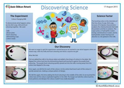 Discovering Science Template for Science Week