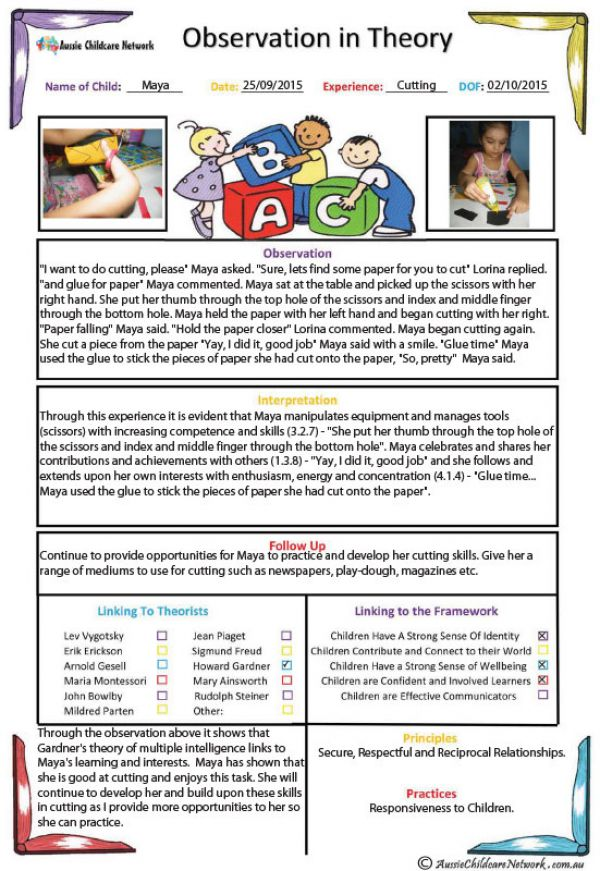 Observation In Theory Template Aussie Childcare Network
