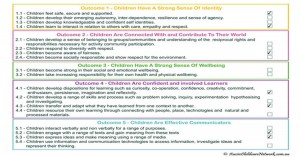 EYLF Outcomes Checklist Template