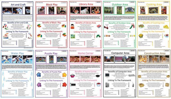 10 interest area templates created