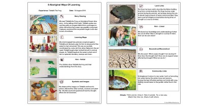 Aboriginal Ways Of Learning Reflections Template