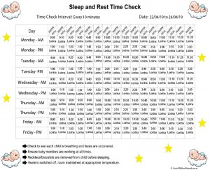 Sleep and Rest Time Checks