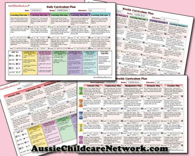 How to write the eylf curriculum plan aussie childcare for Lesson plan template qld