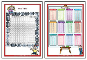 Multiplication Times Tables Posters