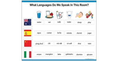 Room Languages Template - Supporting Educators To Communicate With Children
