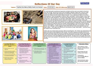 Reflections Of Our Day and Reflections Of Our Week Templates