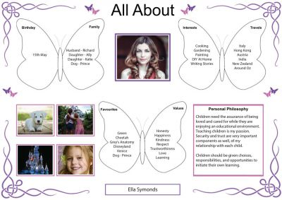 All About Me Educator Template for Room Display