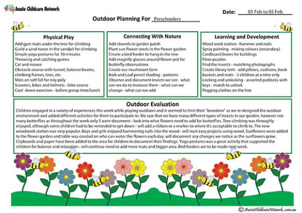 Early years learning framework cycle of planning by neridadyball.